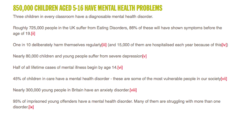 child-mental-health-statistics-young-minds